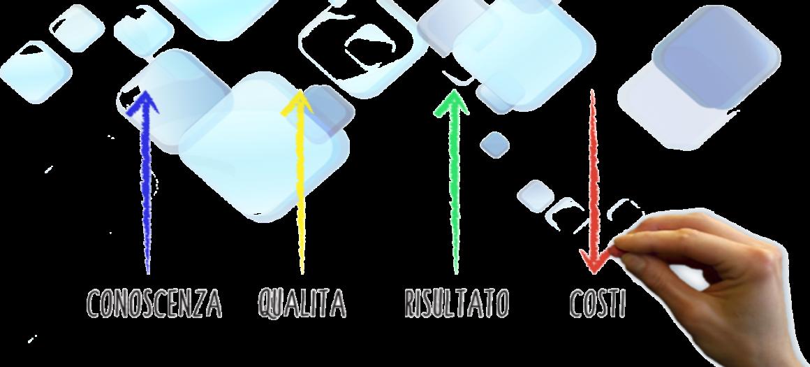 La vera formazione GRATUITA aziendale in Veneto
